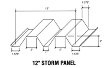 Bertha Storm Panel product